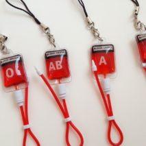 группы крови у человека